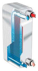 Паяный теплообменник расчёт теплообменник мощность требования